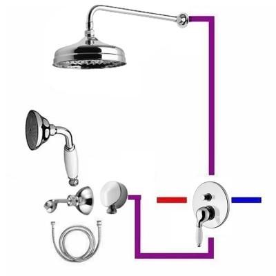 Clasic kompletny zestaw prysznicowy deszczownica 20 cm + słuchawka z uchwytem retro